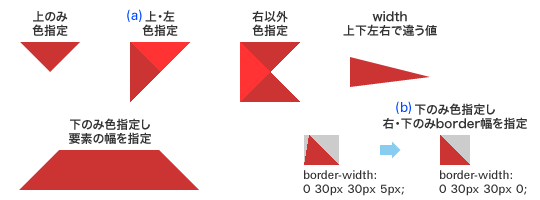heading-design-border-css-illust02